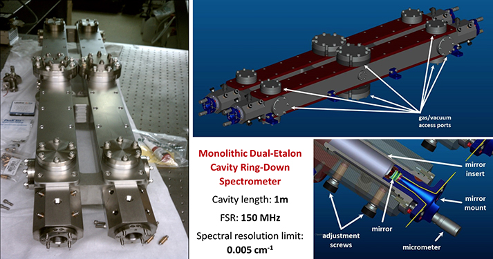 Monolithic dual-etalon cavity ring-down spectrometer.