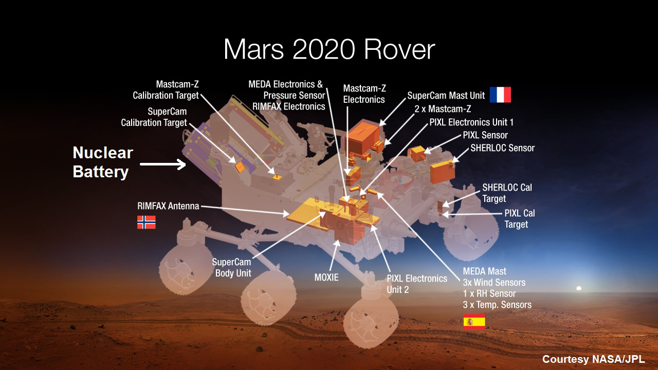Mars 2020 Rover instrument selection.