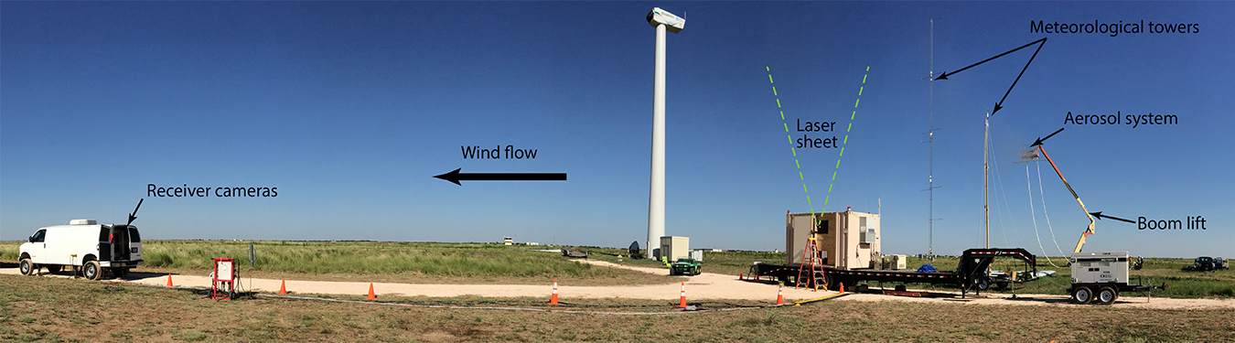 The Sandia wake-imaging system (SWIS) deployed at the Scaled Wind-Farm Technology (SWiFT) facility in July 2015.