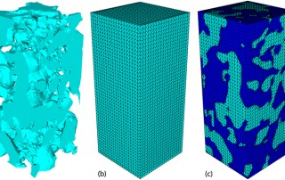 Creation of 3D mesh from surface and background meshes using conformal decomposition finite-element method (CDFEM) for a LiCoO2 cathode: (a) reconstructed surface mesh from Avizo for particle phase, (b) background mesh for CDFEM, and (c) resultant 3D mesh for particle and electrolyte phases from CDFEM.