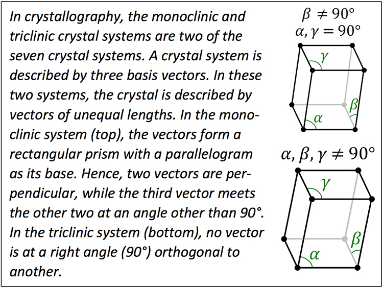 Monoclinic-triclinic crystal system explanation_(web)