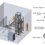 An illustration of the test facility for sCO2 heat exchangers