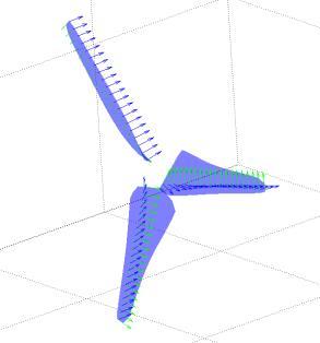 CACTUS geometry for Sandia turbine.