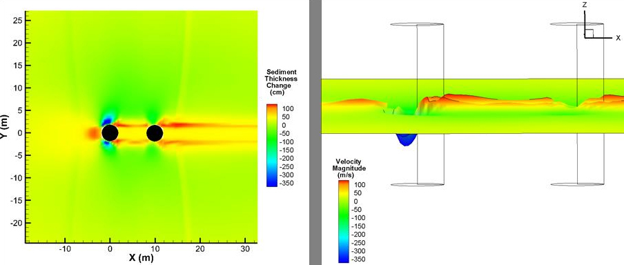 Sediment deposition and erosion around a tandem pile with 3-D representation (flow is left to right).