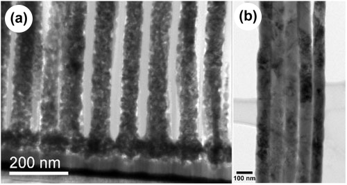 (a) A bright-field scanning transmission electron microscopy image of nanowire/anodized aluminum oxide cross-section prepared by focused ion beam lift out. Nanowires synthesized from 1:1 solution using SbI3. Nanowires are polycrystalline with grains ranging from 5 to 8 nm. (b) A bright-field transmission electron microscopy image of nanowires synthesized from 1:1 solution using SbCl3. The template has been removed and the wires are supported on a holey carbon grid.