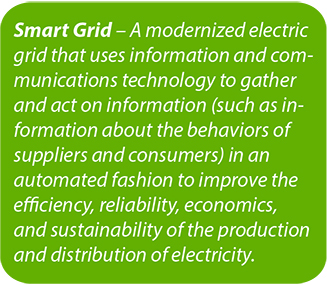 Smart grid definition graphic