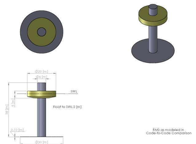 Reference Model 3 (RM3) heaving two-body point absorber full-scale dimensions.