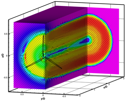 Induced velocity in the rotor wake 0.1-3 diameters downstream of the rotor plane of the NREL 5MW wind turbine reference model, as predicted by a free-wake vortex method.  Velocity vectors are projected in the planes shown.