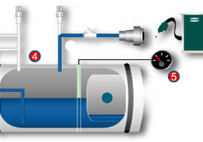 a diagram of a fueling system