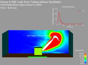 a simulation screenshot